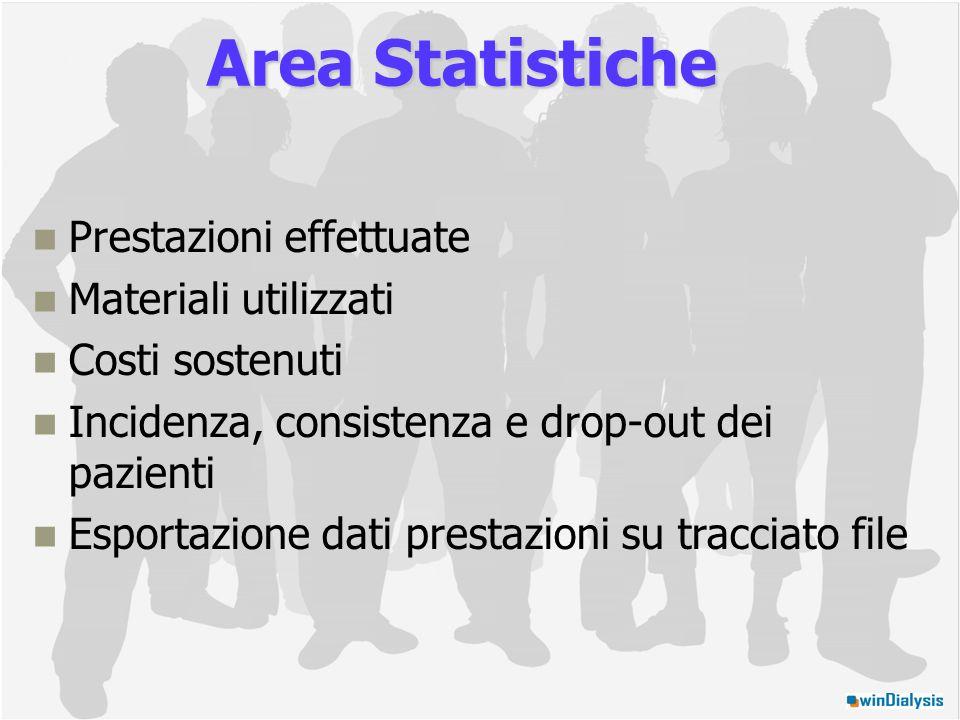Prestazioni effettuate Materiali utilizzati Costi sostenuti Incidenza, consistenza e drop-out dei pazienti Esportazione dati prestazioni su tracciato file Area Statistiche