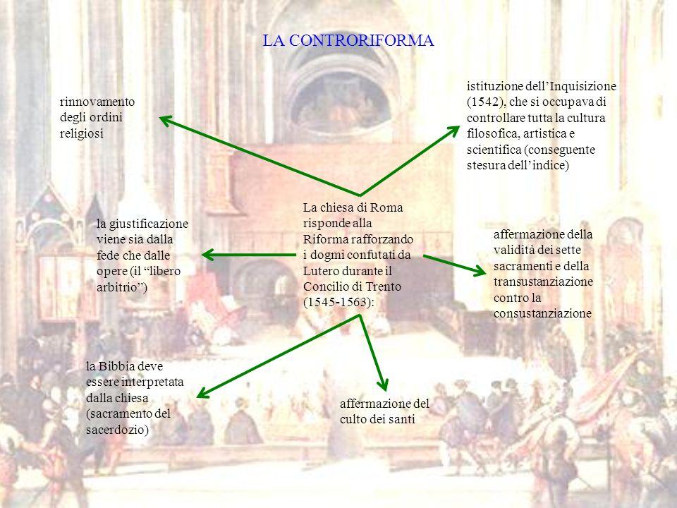 LA CONTRORIFORMA La chiesa di Roma risponde alla Riforma rafforzando i dogmi confutati da Lutero durante il Concilio di Trento (1545-1563): rinnovamen