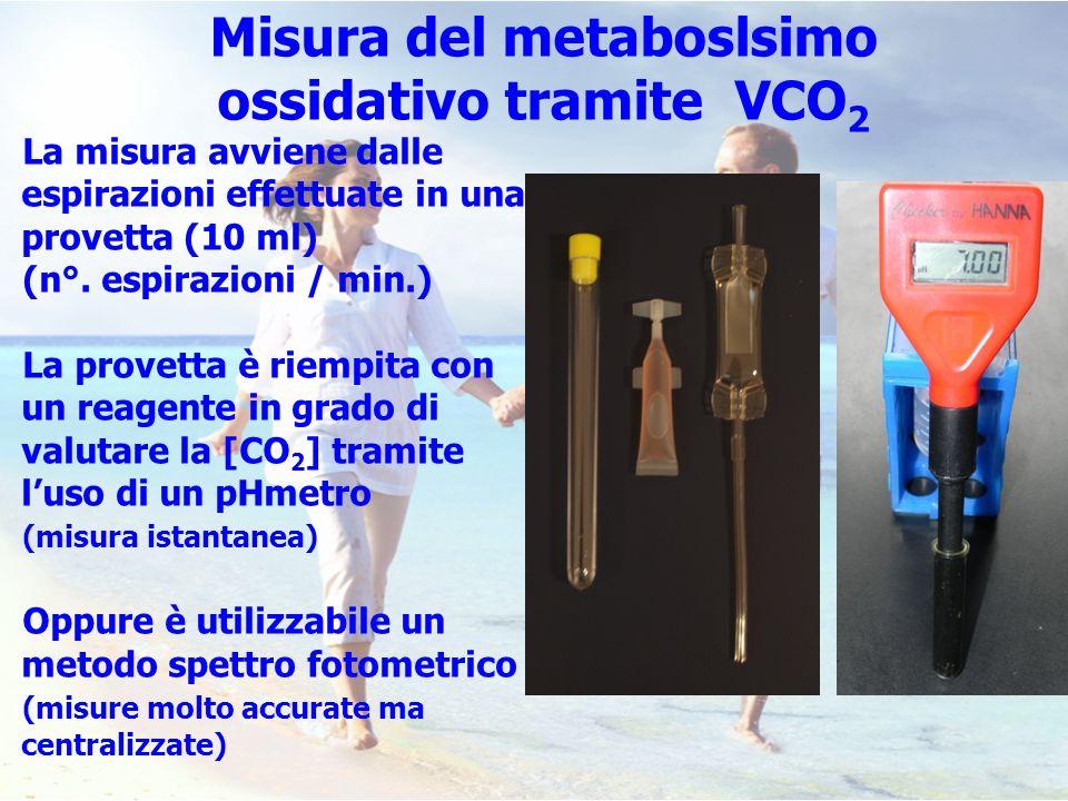 Misura del metaboslsimo ossidativo tramite VCO 2 La misura avviene dalle espirazioni effettuate in una provetta (10 ml) (n°. espirazioni / min.) La pr