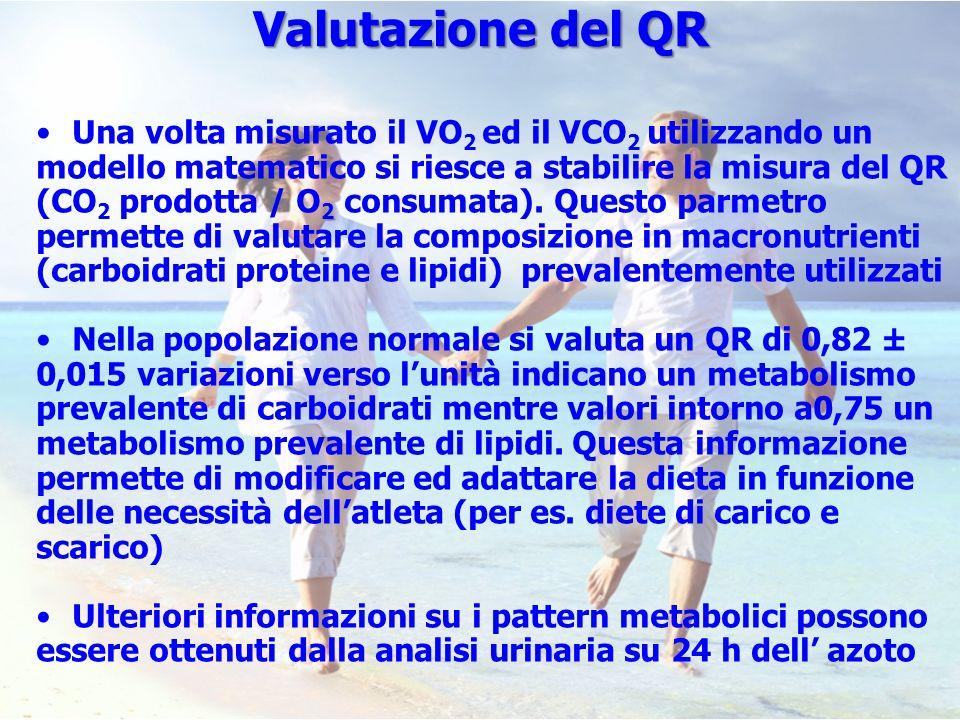 Valutazione del QR Una volta misurato il VO 2 ed il VCO 2 utilizzando un modello matematico si riesce a stabilire la misura del QR (CO 2 prodotta / O