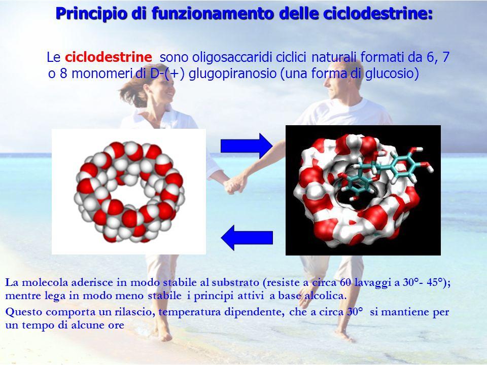Principio di funzionamento delle ciclodestrine: Le ciclodestrine sono oligosaccaridi ciclici naturali formati da 6, 7 o 8 monomeri di D-(+) glugopiran