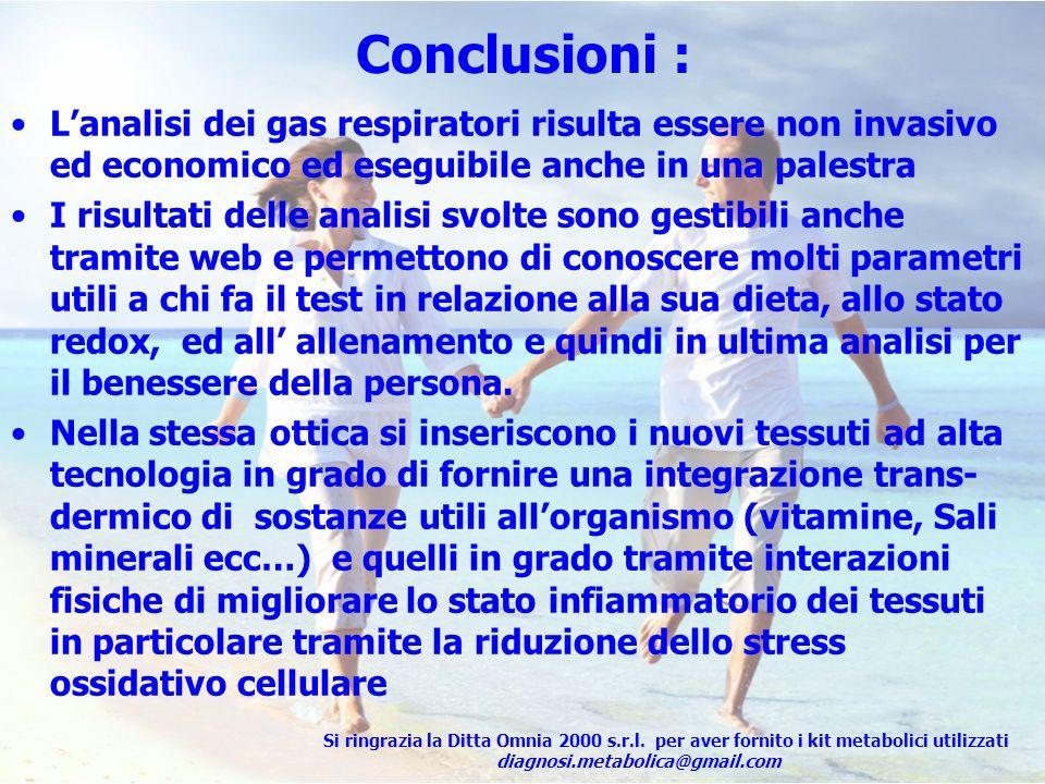 Conclusioni : Lanalisi dei gas respiratori risulta essere non invasivo ed economico ed eseguibile anche in una palestra I risultati delle analisi svol