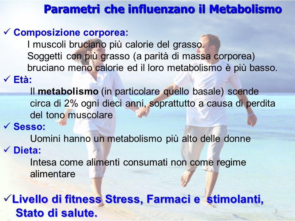 3 Parametri che influenzano il Metabolismo