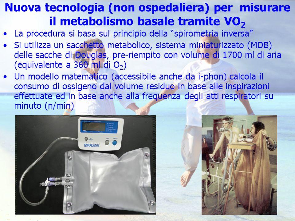 Nuova tecnologia (non ospedaliera) per misurare il metabolismo basale tramite VO 2 La procedura si basa sul principio della spirometria inversa Si uti