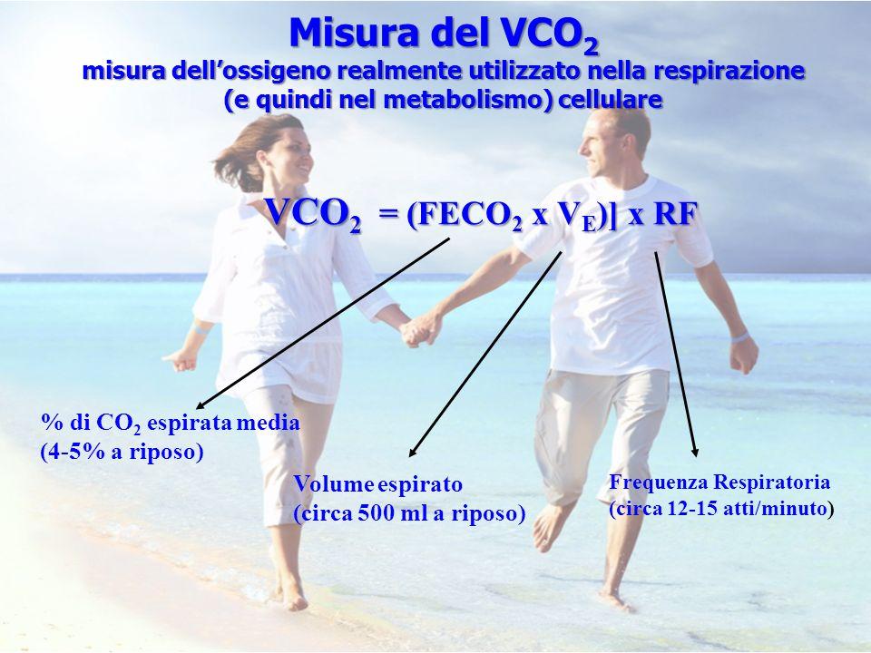 Misura del VCO 2 misura dellossigeno realmente utilizzato nella respirazione (e quindi nel metabolismo) cellulare VCO 2 = (FECO 2 x V E )] x RF % di C