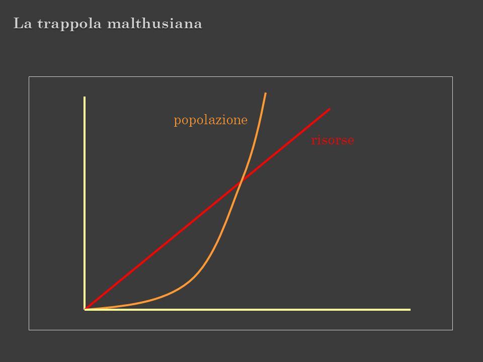 risorse popolazione La trappola malthusiana