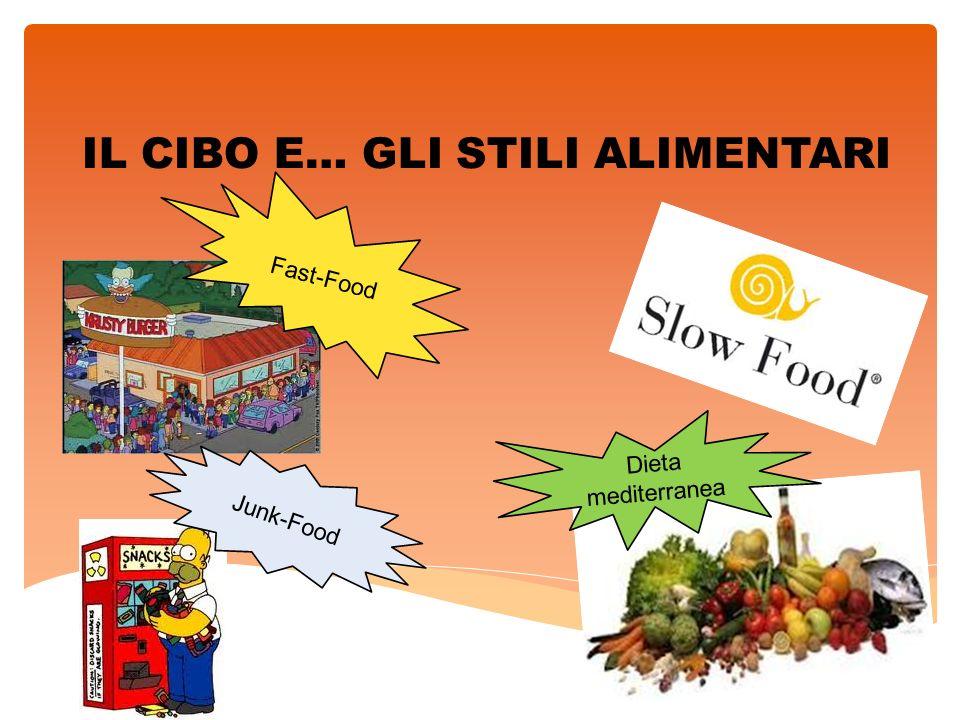 IL CIBO E… GLI STILI ALIMENTARI Fast-Food Junk-Food Dieta mediterranea
