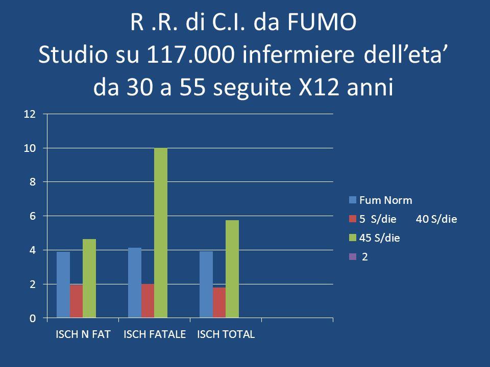 R.R. di C.I. da FUMO Studio su 117.000 infermiere delleta da 30 a 55 seguite X12 anni