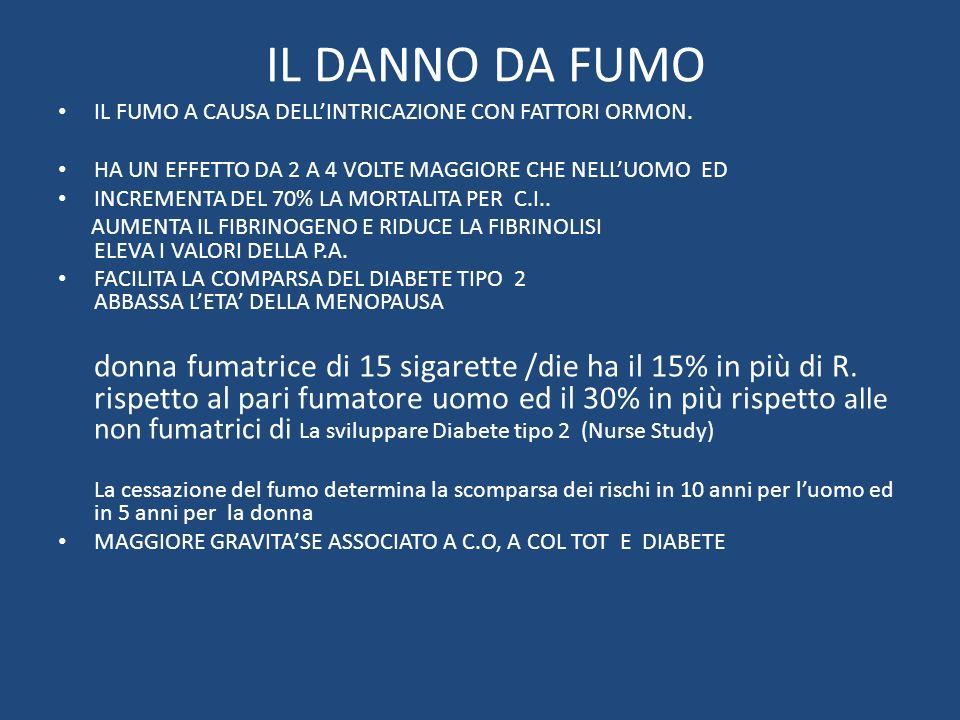 IL DANNO DA FUMO IL FUMO A CAUSA DELLINTRICAZIONE CON FATTORI ORMON. HA UN EFFETTO DA 2 A 4 VOLTE MAGGIORE CHE NELLUOMO ED INCREMENTA DEL 70% LA MORTA