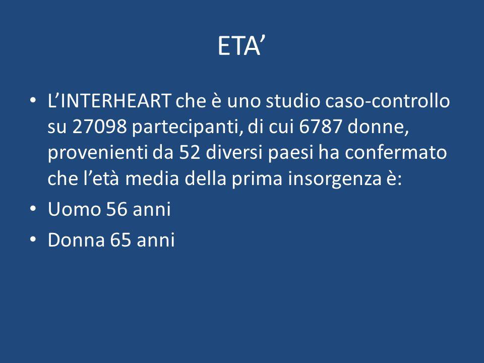 ETA LINTERHEART che è uno studio caso-controllo su 27098 partecipanti, di cui 6787 donne, provenienti da 52 diversi paesi ha confermato che letà media