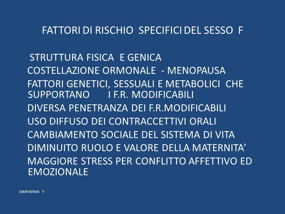 FATTORI DI RISCHIO SPECIFICI DEL SESSO F STRUTTURA FISICA E GENICA COSTELLAZIONE ORMONALE - MENOPAUSA FATTORI GENETICI, SESSUALI E METABOLICI CHE SUPP