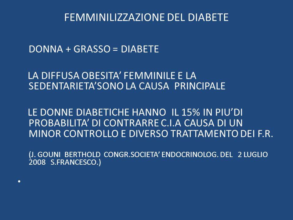 FEMMINILIZZAZIONE DEL DIABETE DONNA + GRASSO = DIABETE LA DIFFUSA OBESITA FEMMINILE E LA SEDENTARIETASONO LA CAUSA PRINCIPALE LE DONNE DIABETICHE HANN