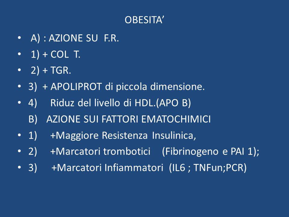 OBESITA A) : AZIONE SU F.R. 1) + COL T. 2) + TGR. 3) + APOLIPROT di piccola dimensione. 4) Riduz del livello di HDL.(APO B) B)AZIONE SUI FATTORI EMATO