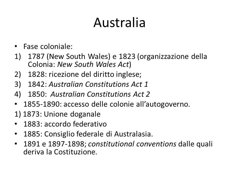 Australia Fase coloniale: 1)1787 (New South Wales) e 1823 (organizzazione della Colonia: New South Wales Act) 2)1828: ricezione del diritto inglese; 3