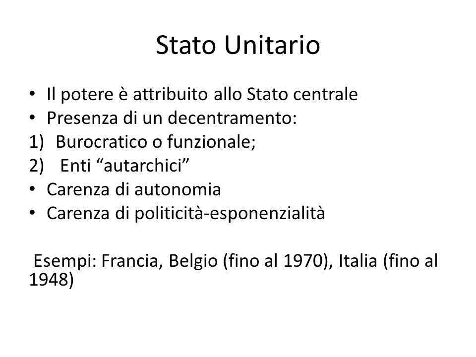 Stato Unitario Il potere è attribuito allo Stato centrale Presenza di un decentramento: 1)Burocratico o funzionale; 2) Enti autarchici Carenza di auto