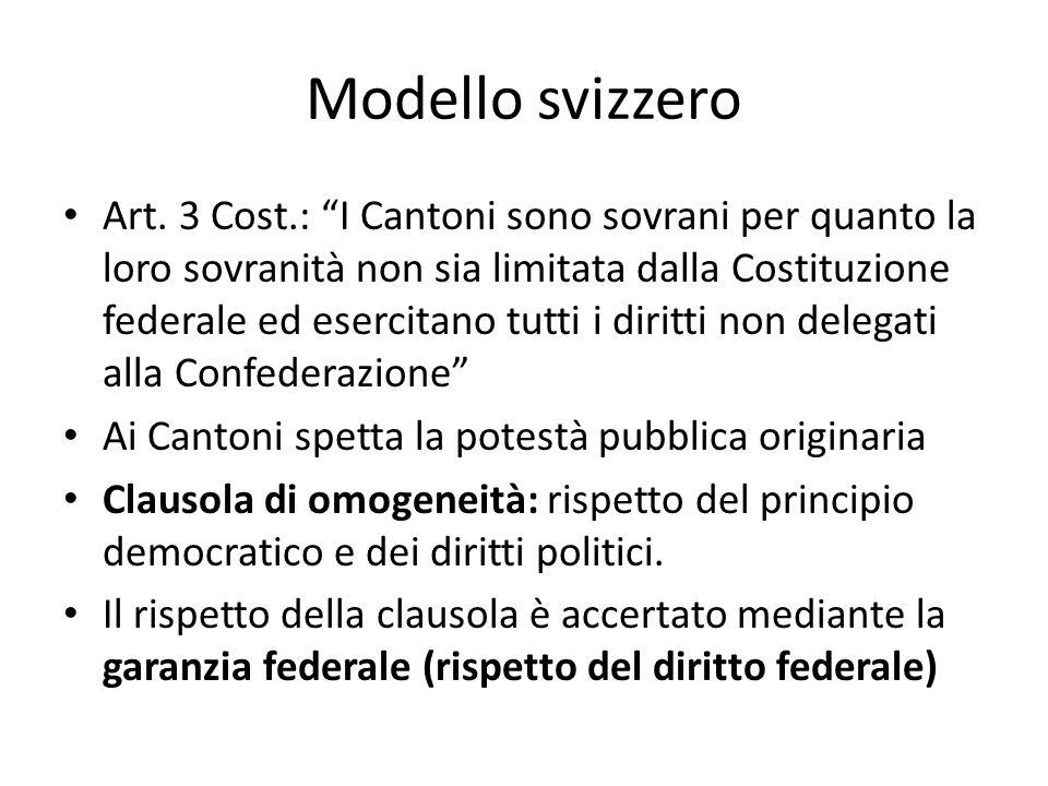 Modello svizzero Art. 3 Cost.: I Cantoni sono sovrani per quanto la loro sovranità non sia limitata dalla Costituzione federale ed esercitano tutti i