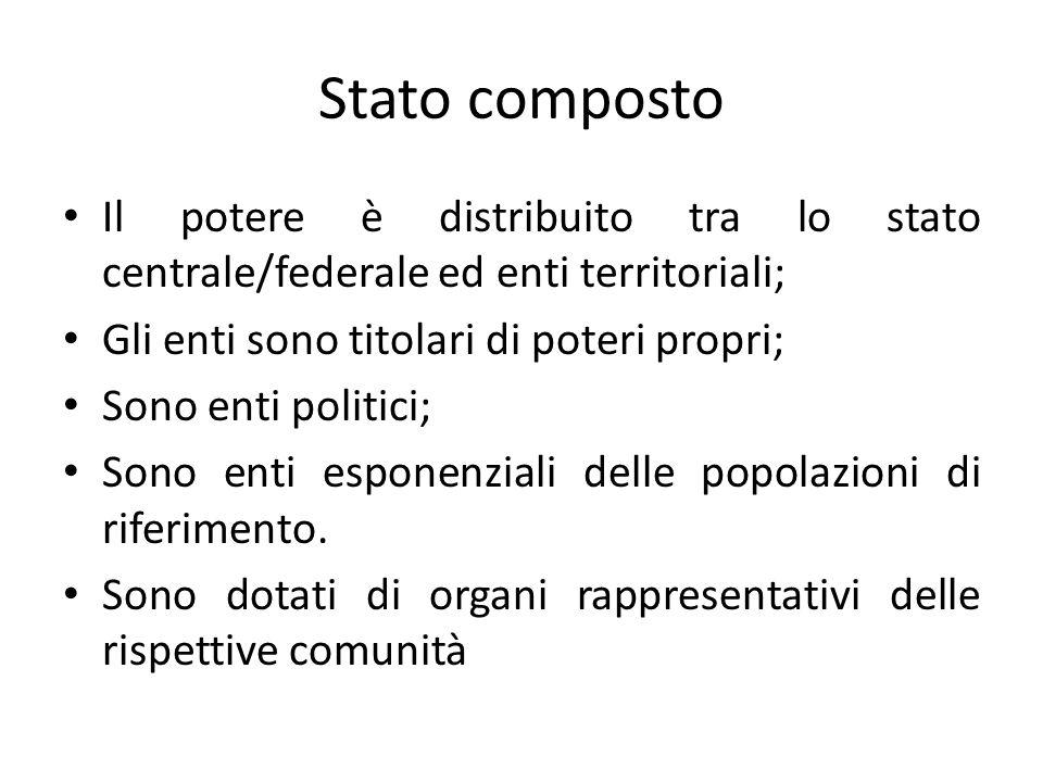 Stato composto Il potere è distribuito tra lo stato centrale/federale ed enti territoriali; Gli enti sono titolari di poteri propri; Sono enti politic