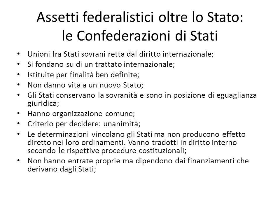 Assetti federalistici oltre lo Stato: le Confederazioni di Stati Unioni fra Stati sovrani retta dal diritto internazionale; Si fondano su di un tratta