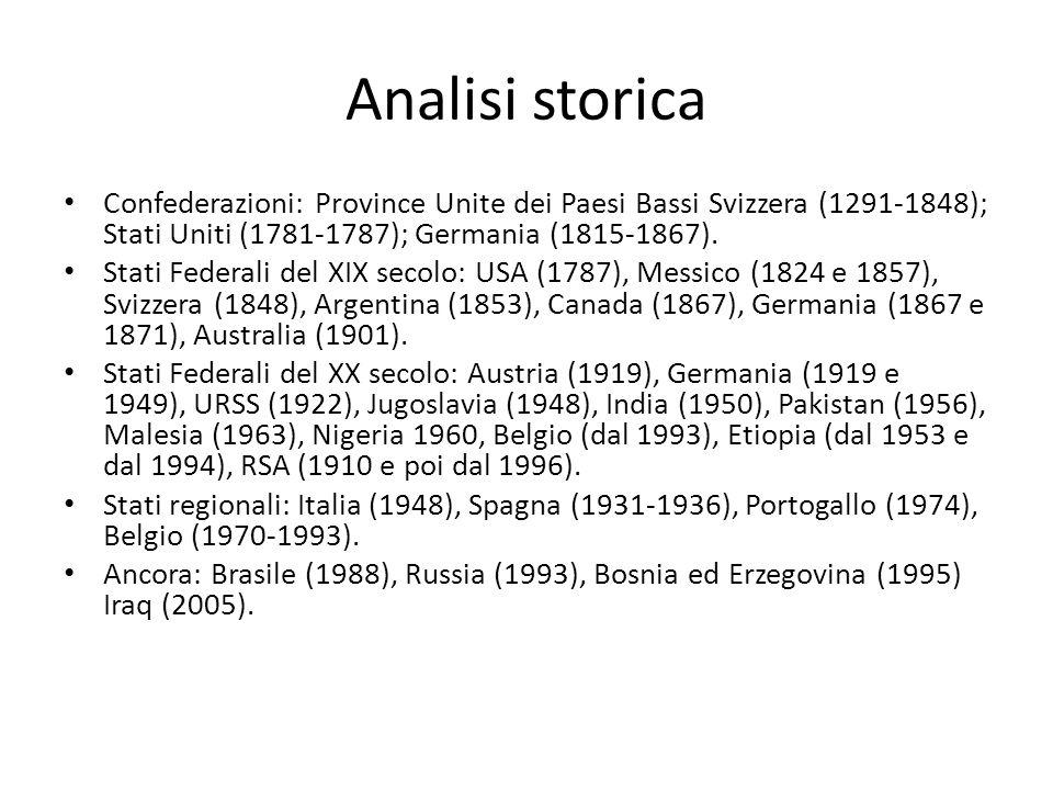 Analisi storica Confederazioni: Province Unite dei Paesi Bassi Svizzera (1291-1848); Stati Uniti (1781-1787); Germania (1815-1867). Stati Federali del