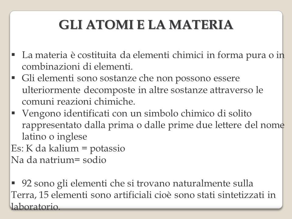 La materia è costituita da elementi chimici in forma pura o in combinazioni di elementi. Gli elementi sono sostanze che non possono essere ulteriormen