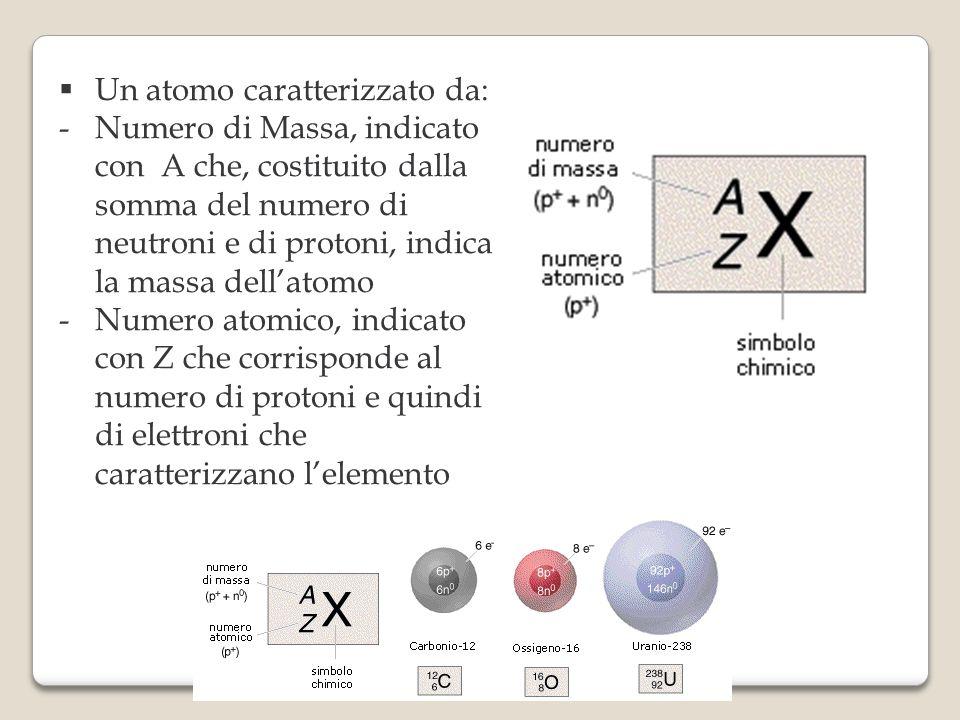 Un atomo caratterizzato da: -Numero di Massa, indicato con A che, costituito dalla somma del numero di neutroni e di protoni, indica la massa dellatomo -Numero atomico, indicato con Z che corrisponde al numero di protoni e quindi di elettroni che caratterizzano lelemento