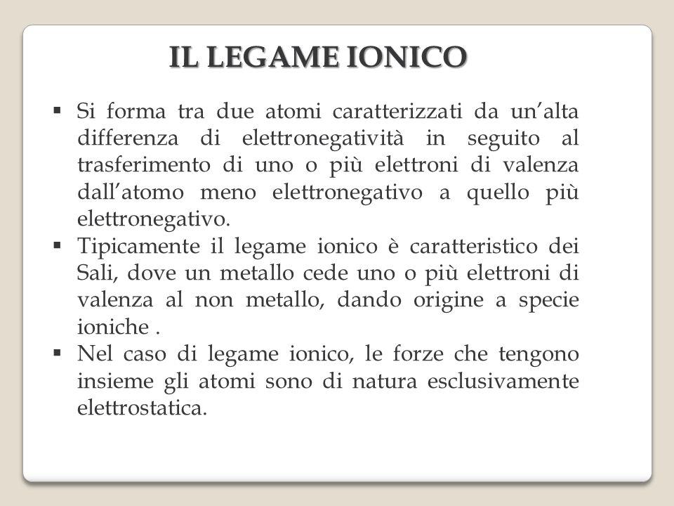 IL LEGAME IONICO Si forma tra due atomi caratterizzati da unalta differenza di elettronegatività in seguito al trasferimento di uno o più elettroni di