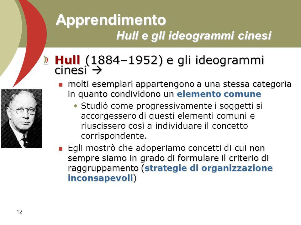 12 Apprendimento Hull e gli ideogrammi cinesi Hull (1884–1952) e gli ideogrammi cinesi Hull (1884–1952) e gli ideogrammi cinesi molti esemplari appart