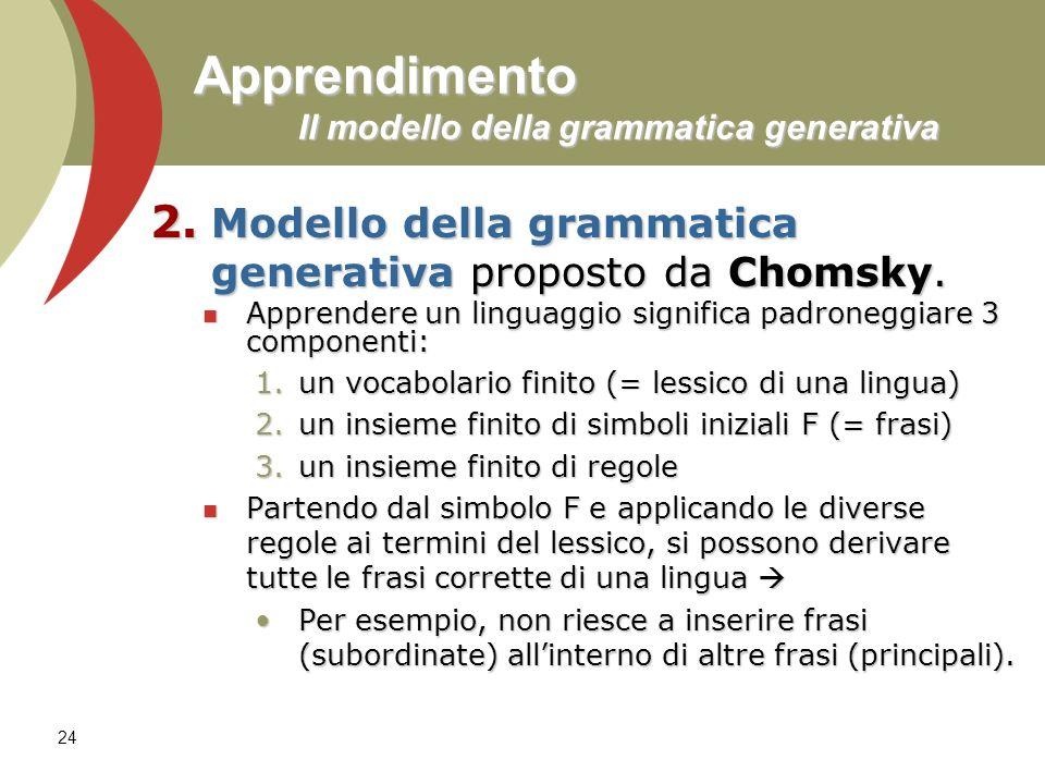 24 Apprendimento Il modello della grammatica generativa 2. Modello della grammatica generativa proposto da Chomsky. Apprendere un linguaggio significa