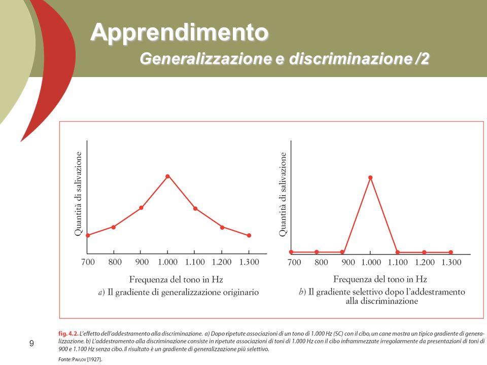 9 Apprendimento Generalizzazione e discriminazione /2