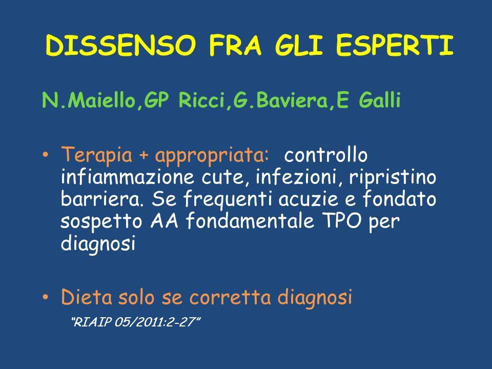 DISSENSO FRA GLI ESPERTI N.Maiello,GP Ricci,G.Baviera,E Galli Terapia + appropriata: controllo infiammazione cute, infezioni, ripristino barriera. Se