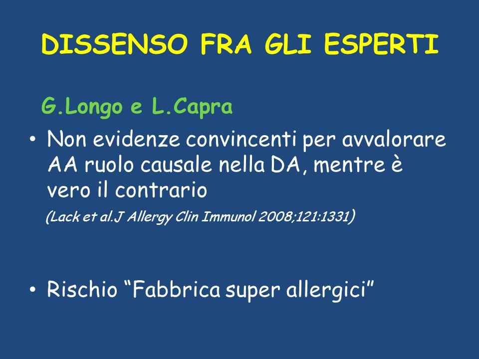 DISSENSO FRA GLI ESPERTI G.Longo e L.Capra Non evidenze convincenti per avvalorare AA ruolo causale nella DA, mentre è vero il contrario (Lack et al.J