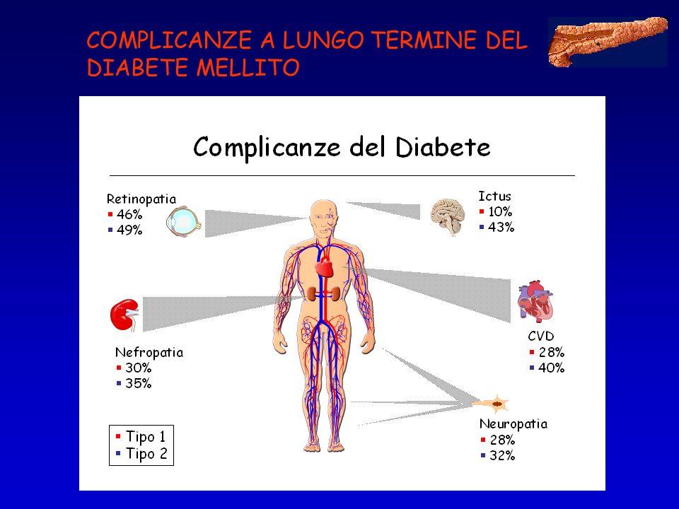 COMPLICANZE A LUNGO TERMINE DEL DIABETE MELLITO