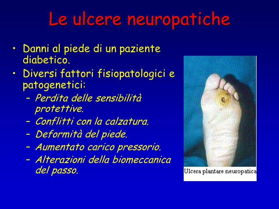 Le ulcere neuropatiche Danni al piede di un paziente diabetico. Diversi fattori fisiopatologici e patogenetici: –Perdita delle sensibilità protettive.