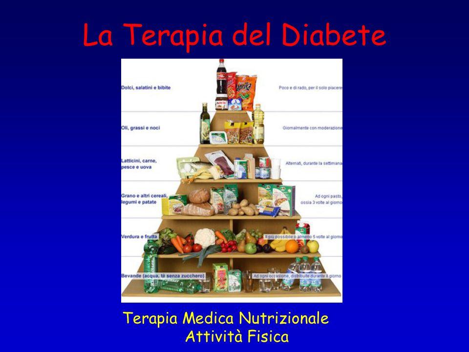 La Terapia del Diabete Terapia Medica Nutrizionale Attività Fisica