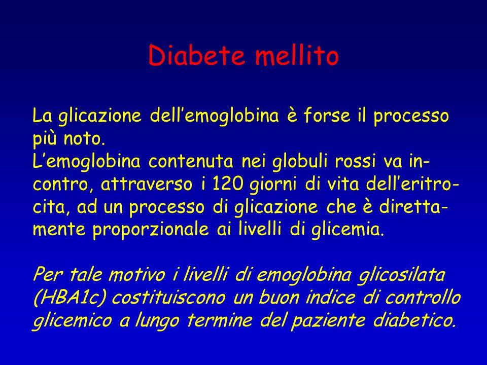 Diabete mellito La glicazione dellemoglobina è forse il processo più noto. Lemoglobina contenuta nei globuli rossi va in- contro, attraverso i 120 gio