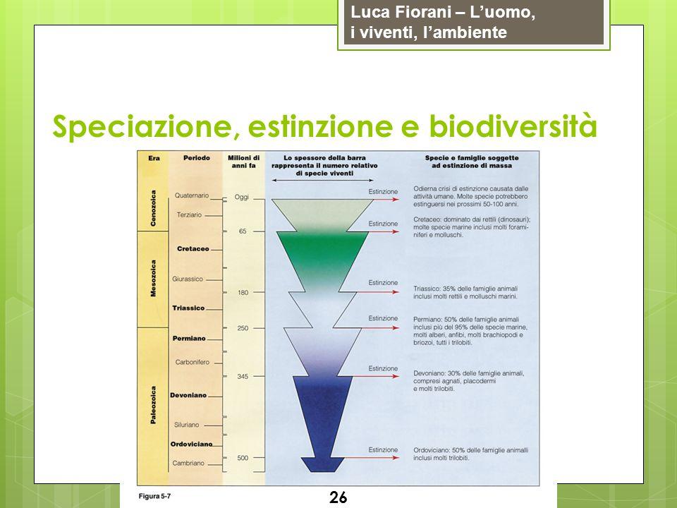 Luca Fiorani – Luomo, i viventi, lambiente Speciazione, estinzione e biodiversità 26