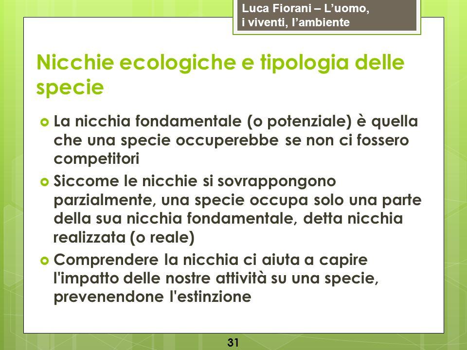 Luca Fiorani – Luomo, i viventi, lambiente Nicchie ecologiche e tipologia delle specie 31 La nicchia fondamentale (o potenziale) è quella che una spec
