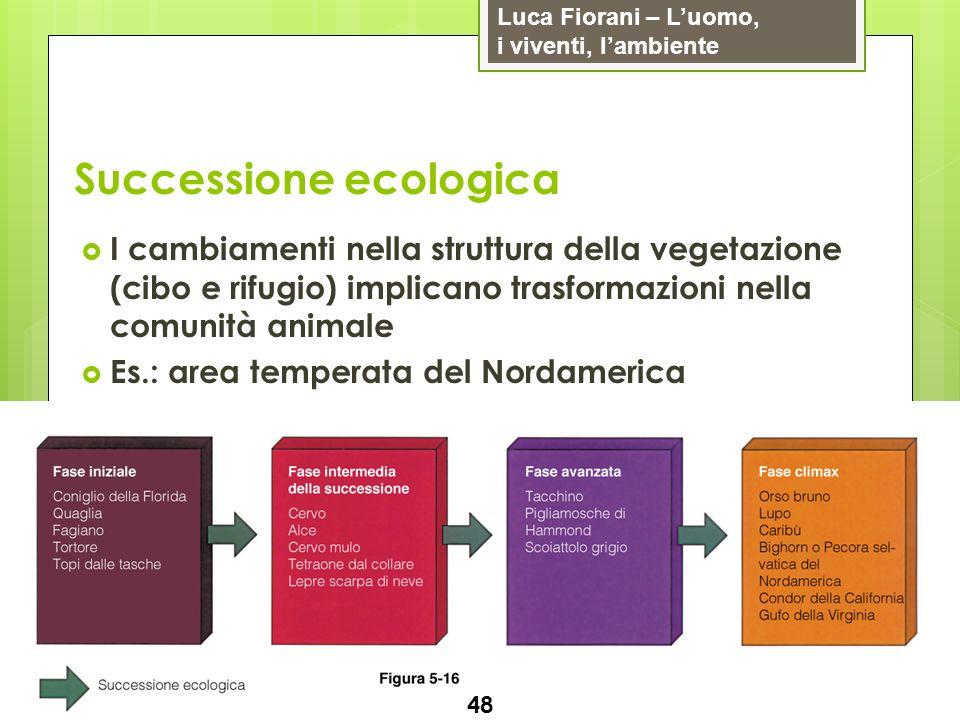 Luca fiorani – luomo, i viventi, lambiente successione ecologica 48