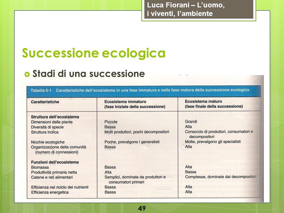 Luca Fiorani – Luomo, i viventi, lambiente Successione ecologica 49 Stadi di una successione
