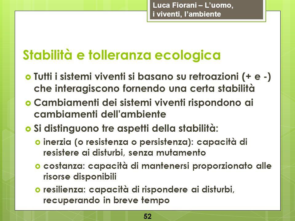 Luca Fiorani – Luomo, i viventi, lambiente Stabilità e tolleranza ecologica 52 Tutti i sistemi viventi si basano su retroazioni (+ e -) che interagisc