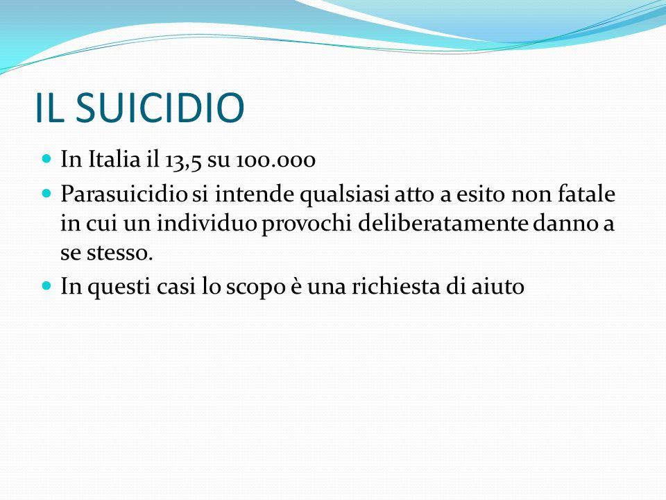 IL SUICIDIO In Italia il 13,5 su 100.000 Parasuicidio si intende qualsiasi atto a esito non fatale in cui un individuo provochi deliberatamente danno