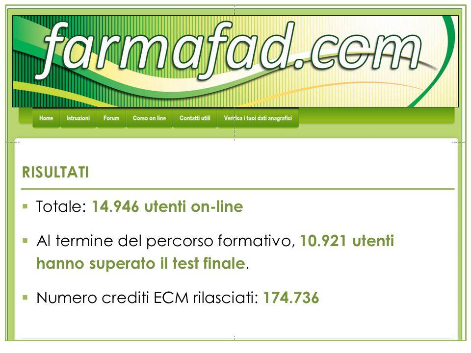 RISULTATI Totale: 14.946 utenti on-line Al termine del percorso formativo, 10.921 utenti hanno superato il test finale. Numero crediti ECM rilasciati:
