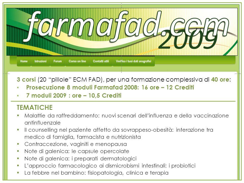 3 corsi (20 pillole ECM FAD), per una formazione complessiva di 40 ore : Prosecuzione 8 moduli Farmafad 2008: 16 ore – 12 Crediti 7 moduli 2009 : ore