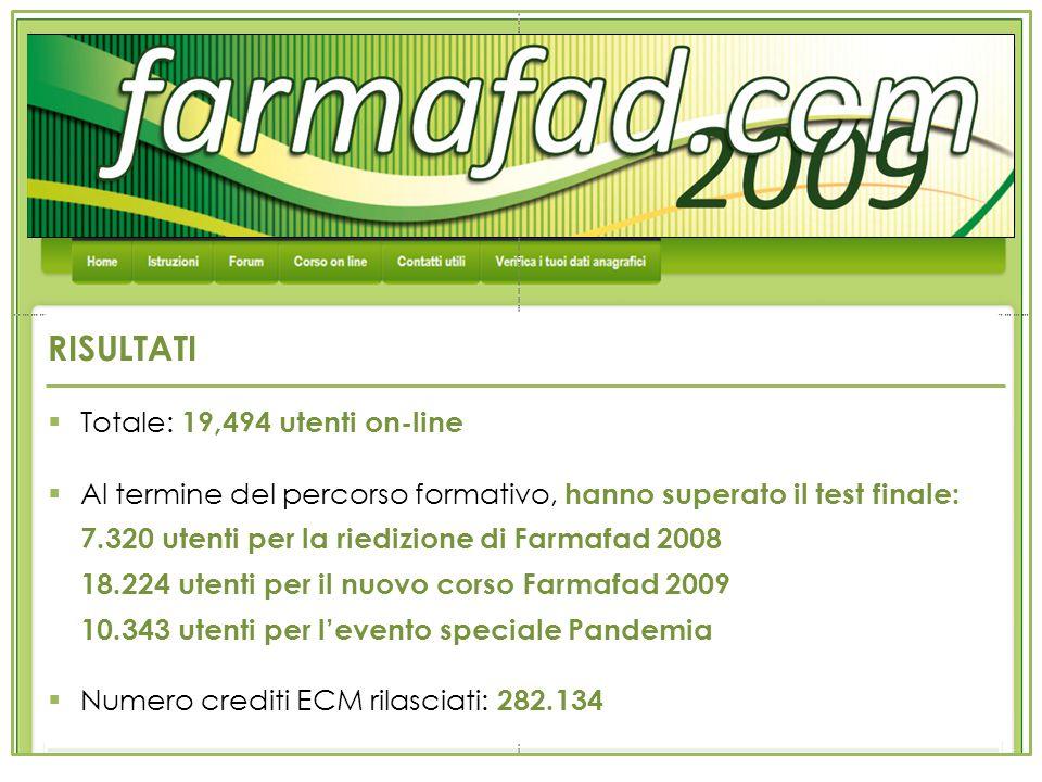 RISULTATI Totale: 19,494 utenti on-line Al termine del percorso formativo, hanno superato il test finale: 7.320 utenti per la riedizione di Farmafad 2