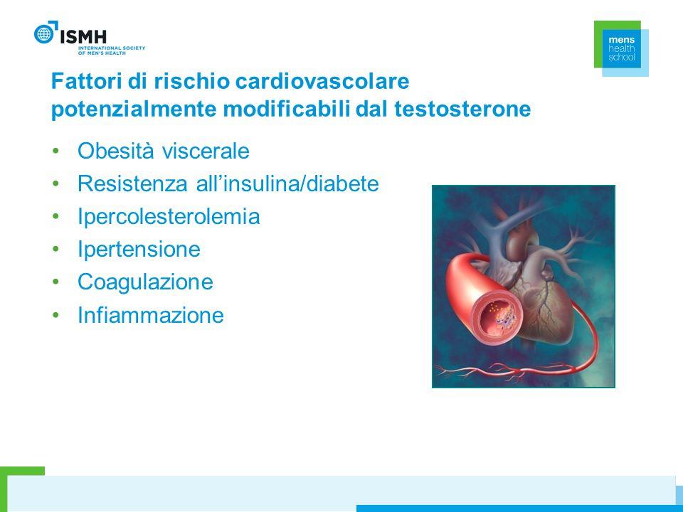 Fattori di rischio cardiovascolare potenzialmente modificabili dal testosterone Obesità viscerale Resistenza allinsulina/diabete Ipercolesterolemia Ip