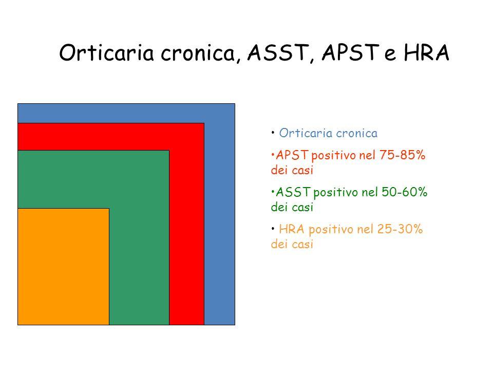 Orticaria cronica, ASST, APST e HRA Orticaria cronica APST positivo nel 75-85% dei casi ASST positivo nel 50-60% dei casi HRA positivo nel 25-30% dei
