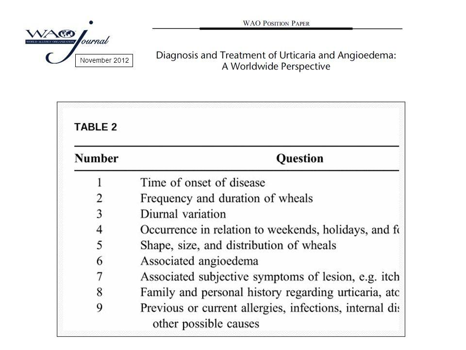 Terapia orticaria EAACI/GA2LEN/EDF/WAO guideline: management of urticaria.