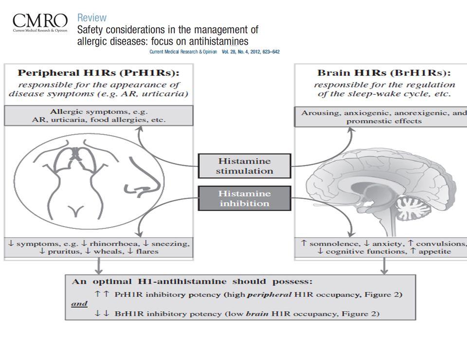 Esami diagnostici di 2° livello – BSACI guidelines.