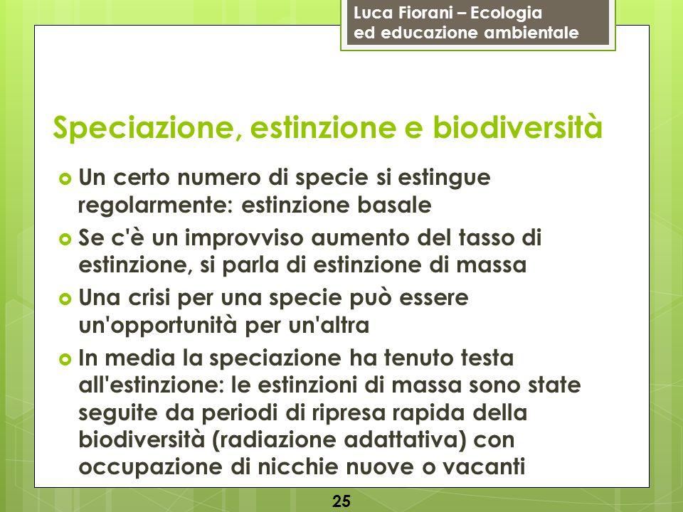 Luca Fiorani – Ecologia ed educazione ambientale Speciazione, estinzione e biodiversità 25 Un certo numero di specie si estingue regolarmente: estinzi