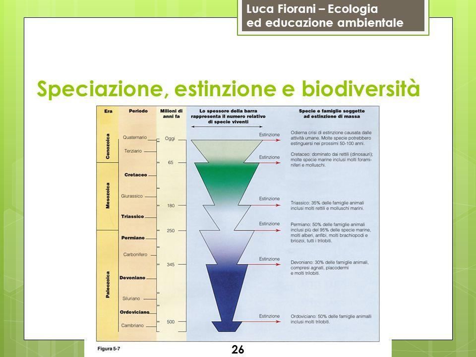 Luca Fiorani – Ecologia ed educazione ambientale Speciazione, estinzione e biodiversità 26